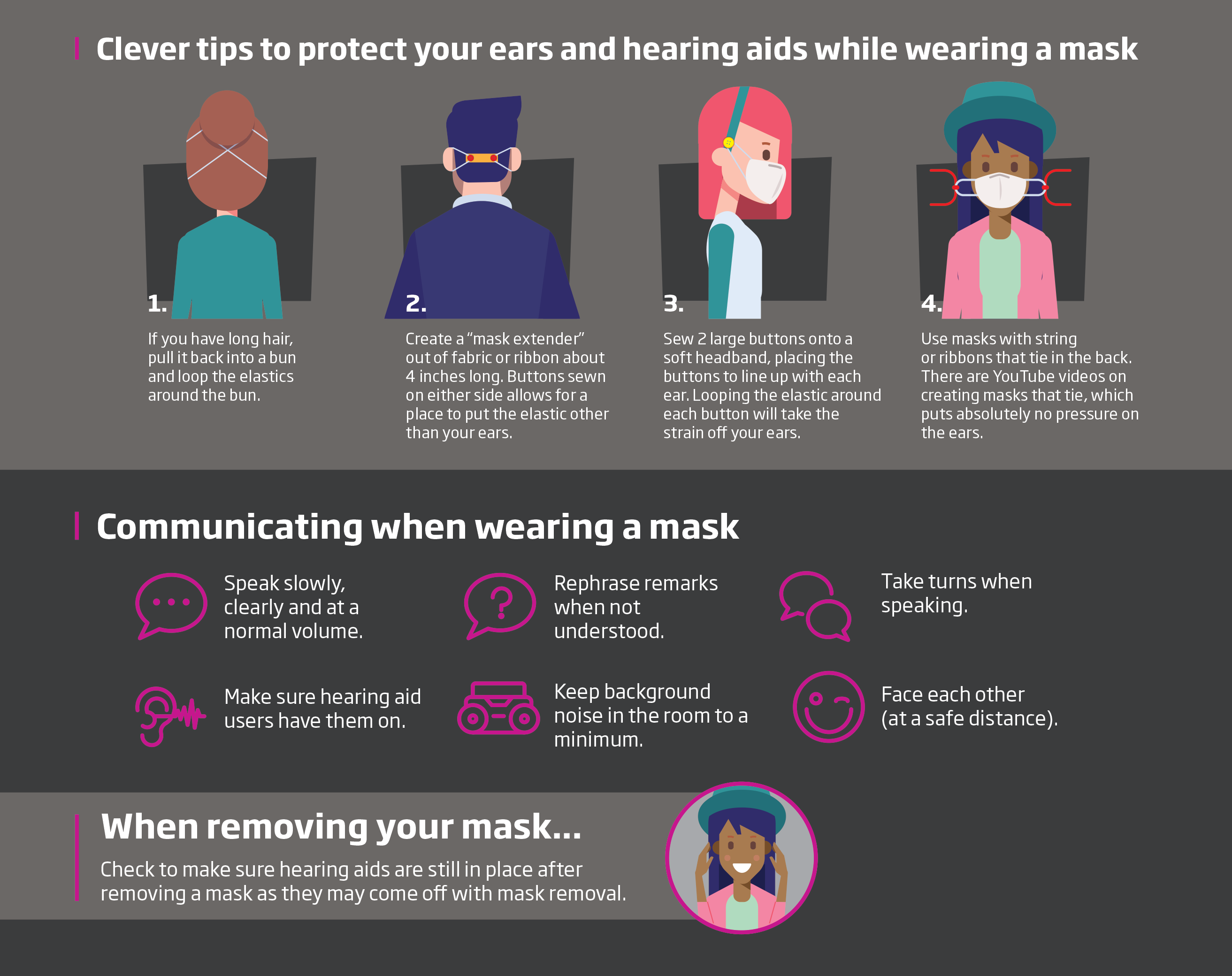 How to Wear a Mask with Your Hearing Aids